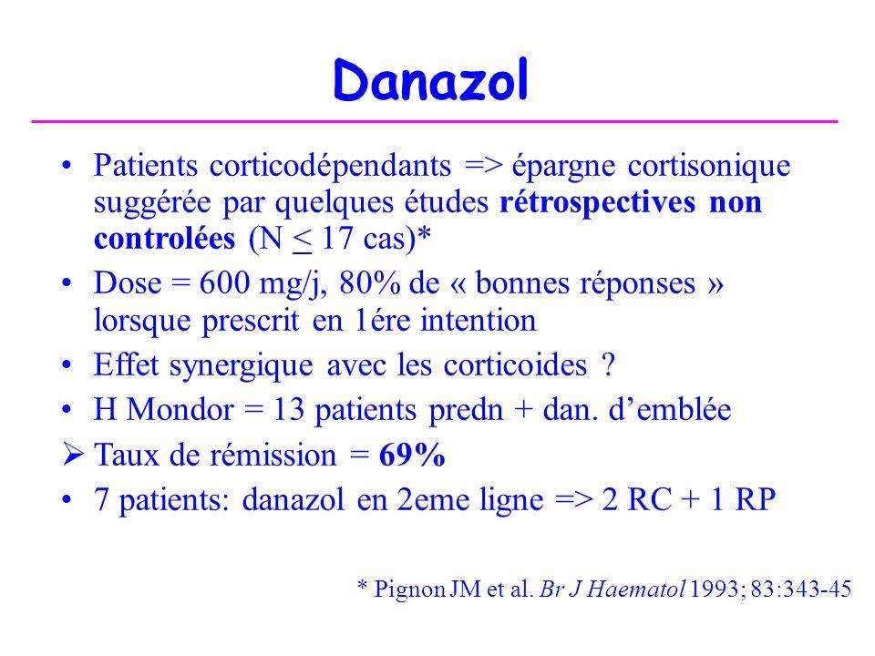 Danazol Patients corticodépendants => épargne cortisonique suggérée par quelques études rétrospectives non controlées (N < 17 cas)*