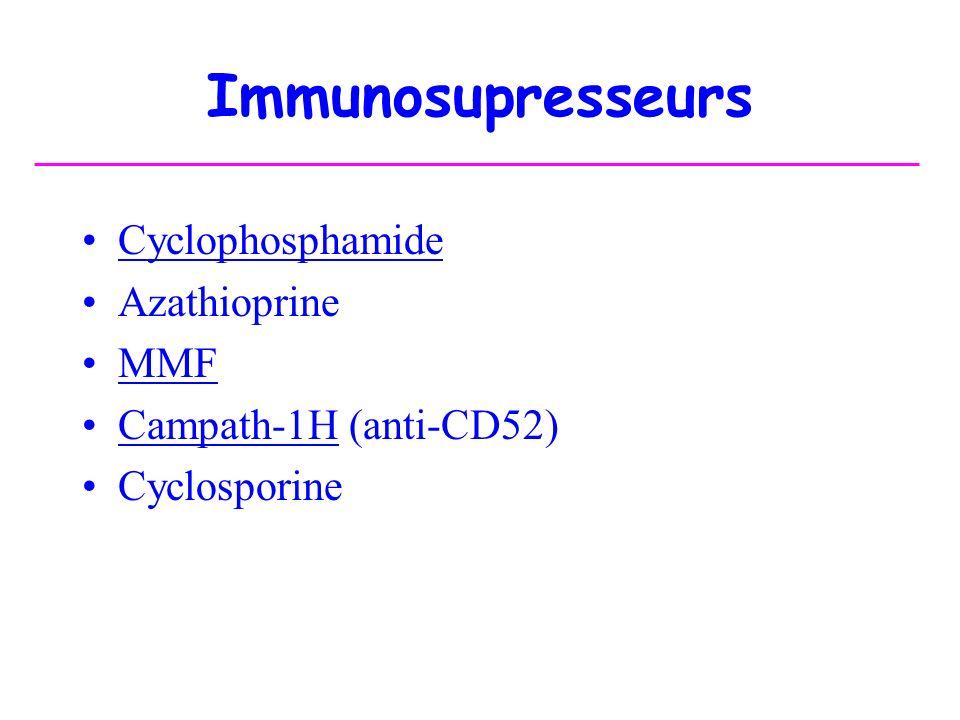 Immunosupresseurs Cyclophosphamide Azathioprine MMF
