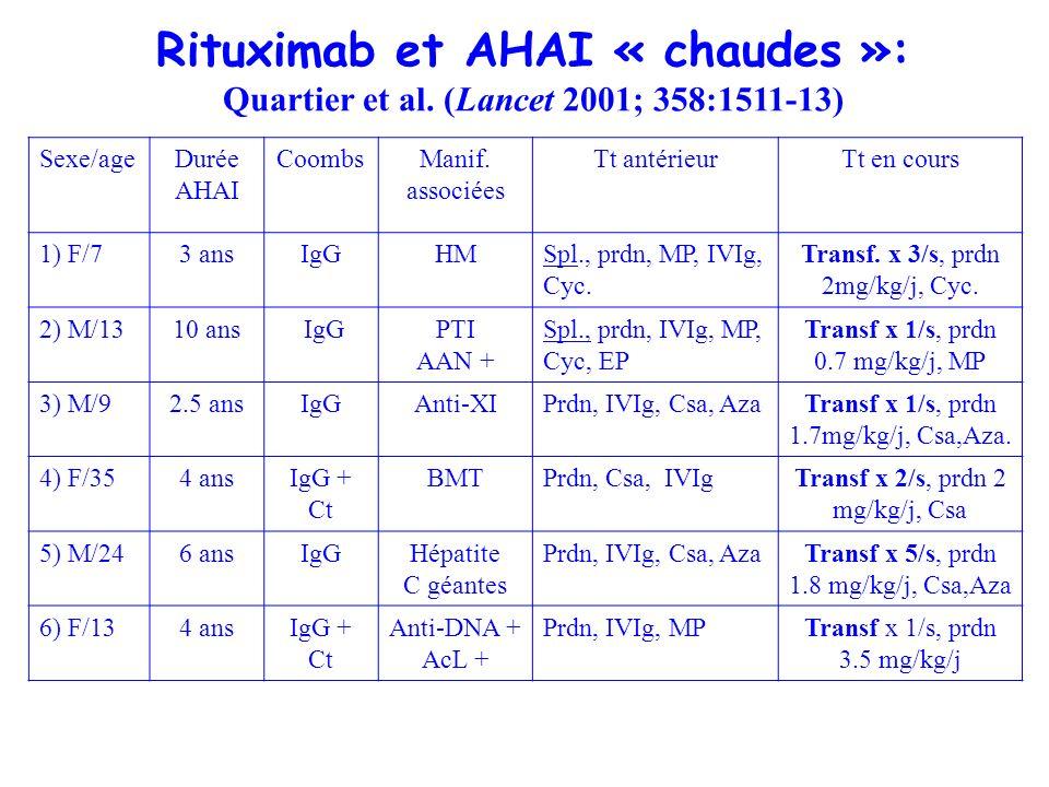 Rituximab et AHAI « chaudes »: