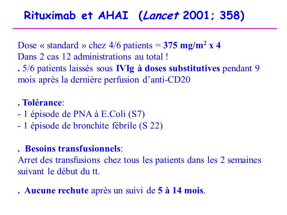 Rituximab et AHAI (Lancet 2001; 358)