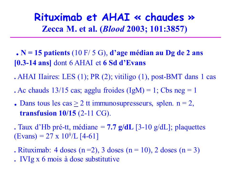 Rituximab et AHAI « chaudes »
