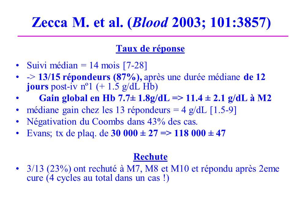 Zecca M. et al. (Blood 2003; 101:3857) Taux de réponse