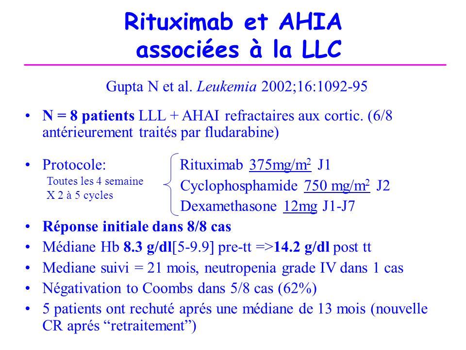 Rituximab et AHIA associées à la LLC