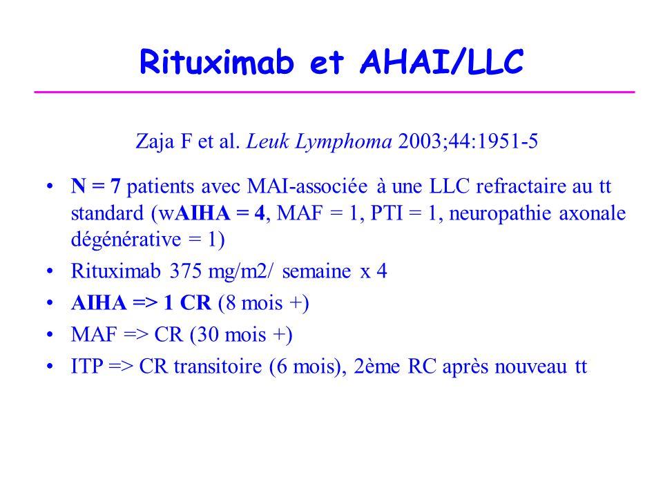 Zaja F et al. Leuk Lymphoma 2003;44:1951-5