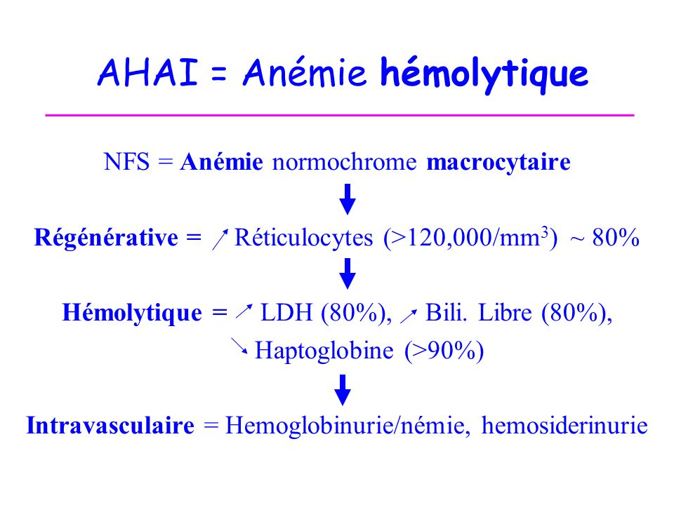 AHAI = Anémie hémolytique
