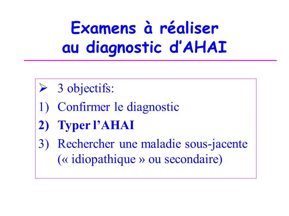 Examens à réaliser au diagnostic d'AHAI