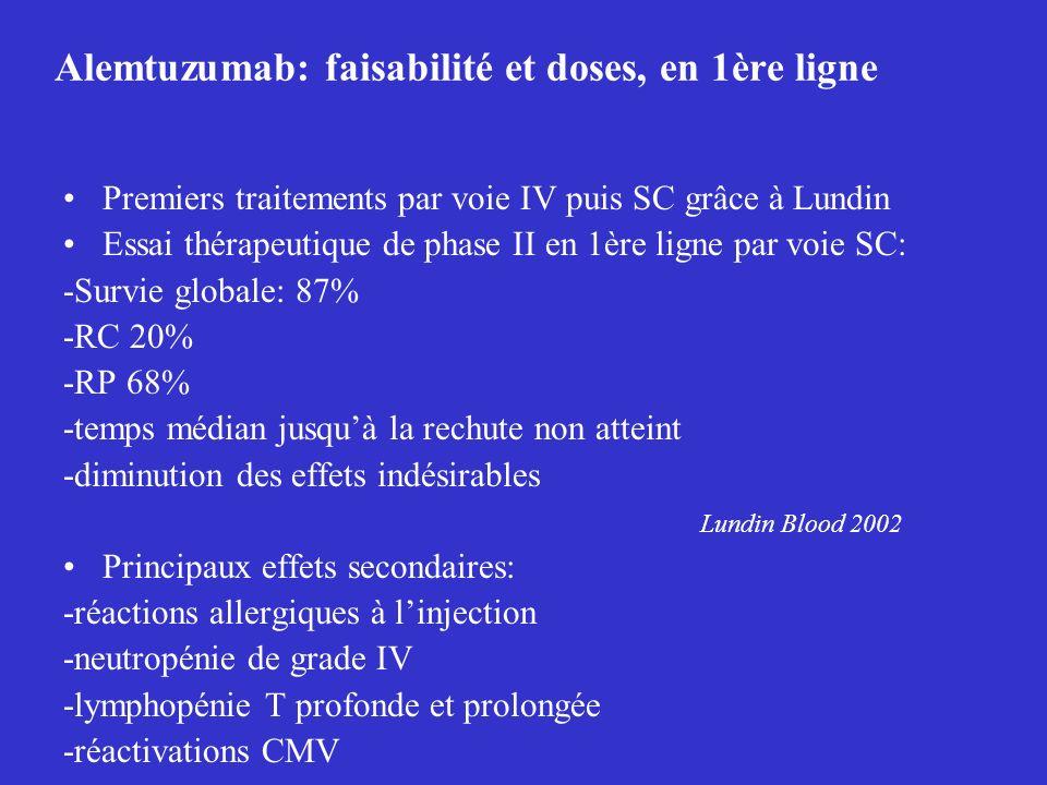 Alemtuzumab: faisabilité et doses, en 1ère ligne