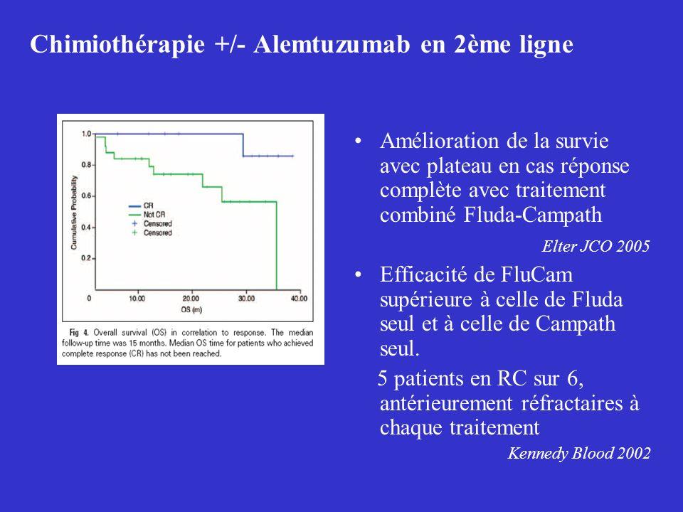 Chimiothérapie +/- Alemtuzumab en 2ème ligne
