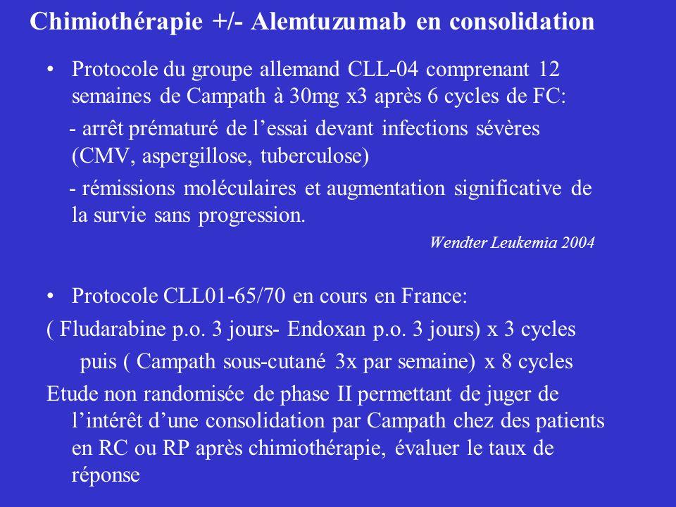 Chimiothérapie +/- Alemtuzumab en consolidation