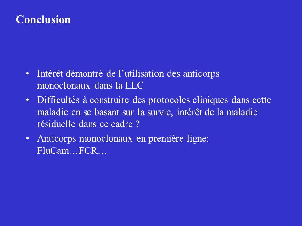 Conclusion Intérêt démontré de l'utilisation des anticorps monoclonaux dans la LLC.