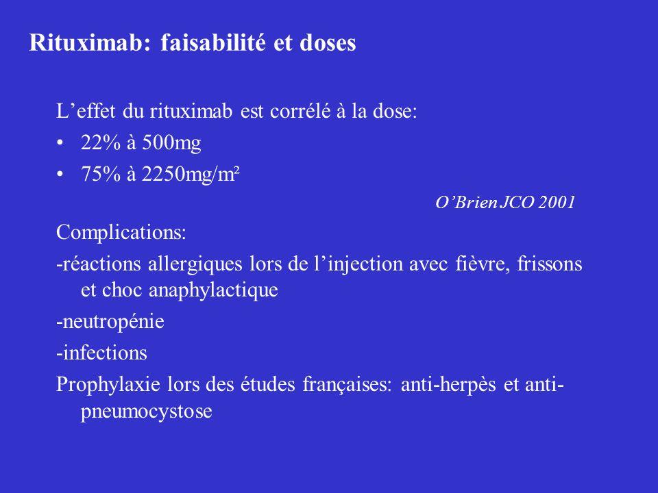 Rituximab: faisabilité et doses