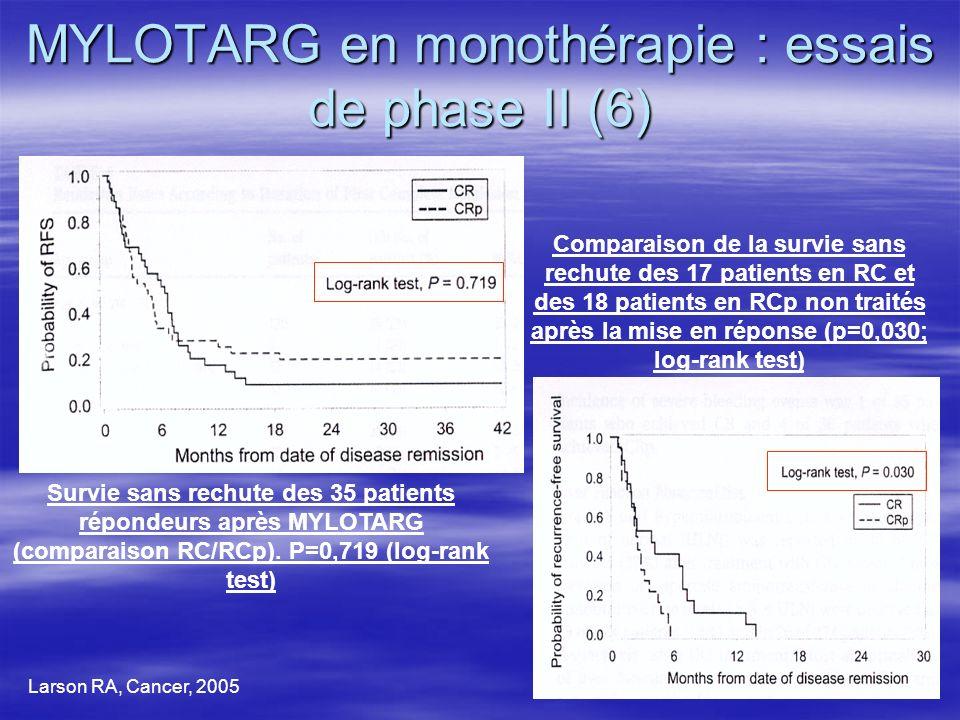 MYLOTARG en monothérapie : essais de phase II (6)