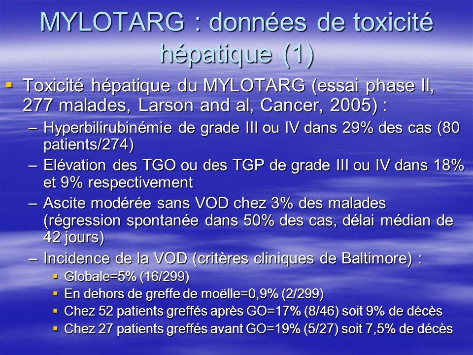 MYLOTARG : données de toxicité hépatique (1)