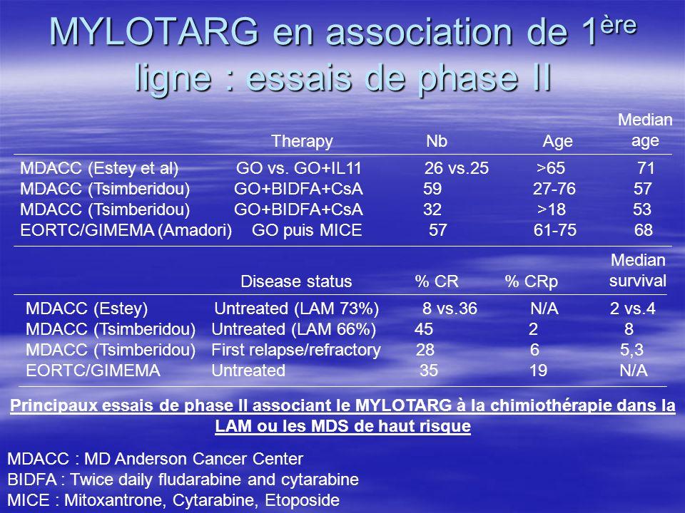MYLOTARG en association de 1ère ligne : essais de phase II