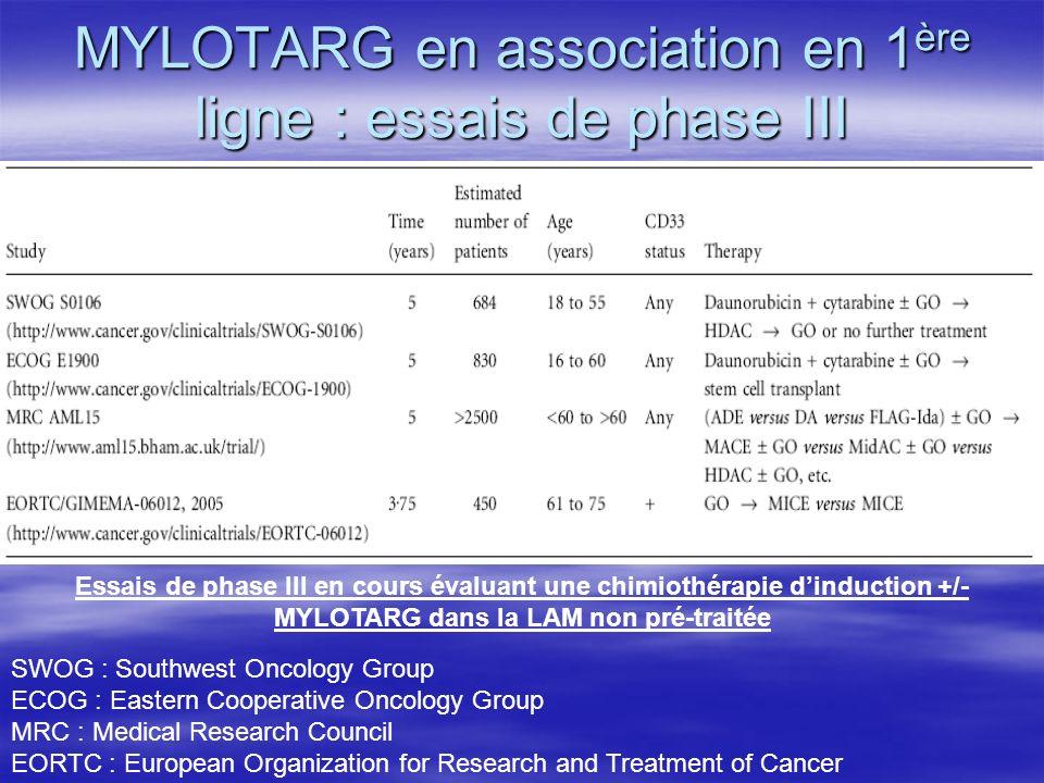 MYLOTARG en association en 1ère ligne : essais de phase III