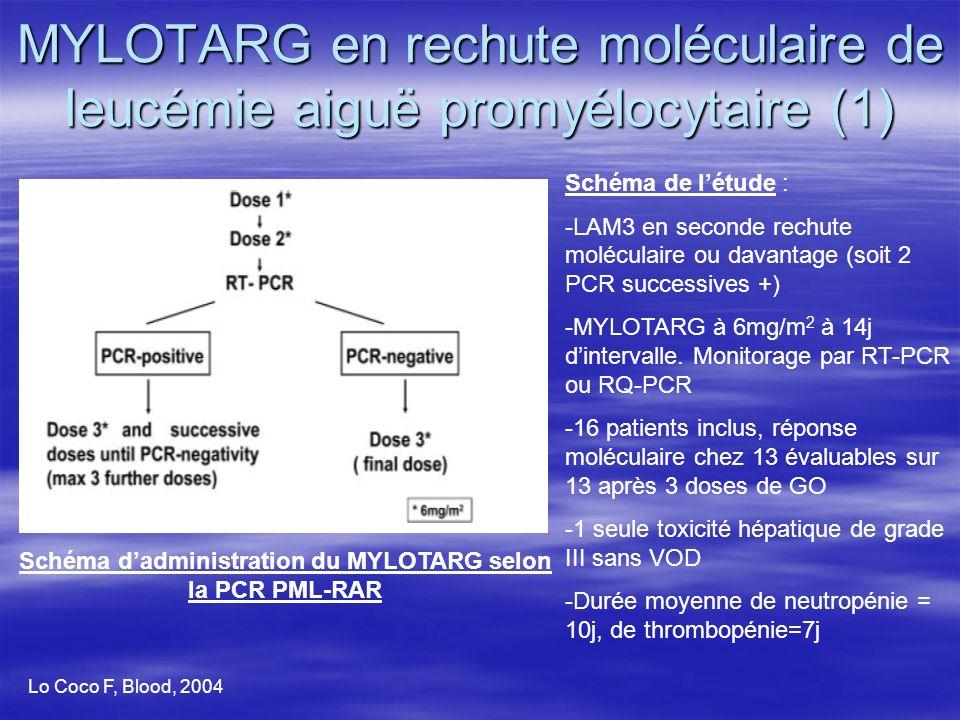 MYLOTARG en rechute moléculaire de leucémie aiguë promyélocytaire (1)