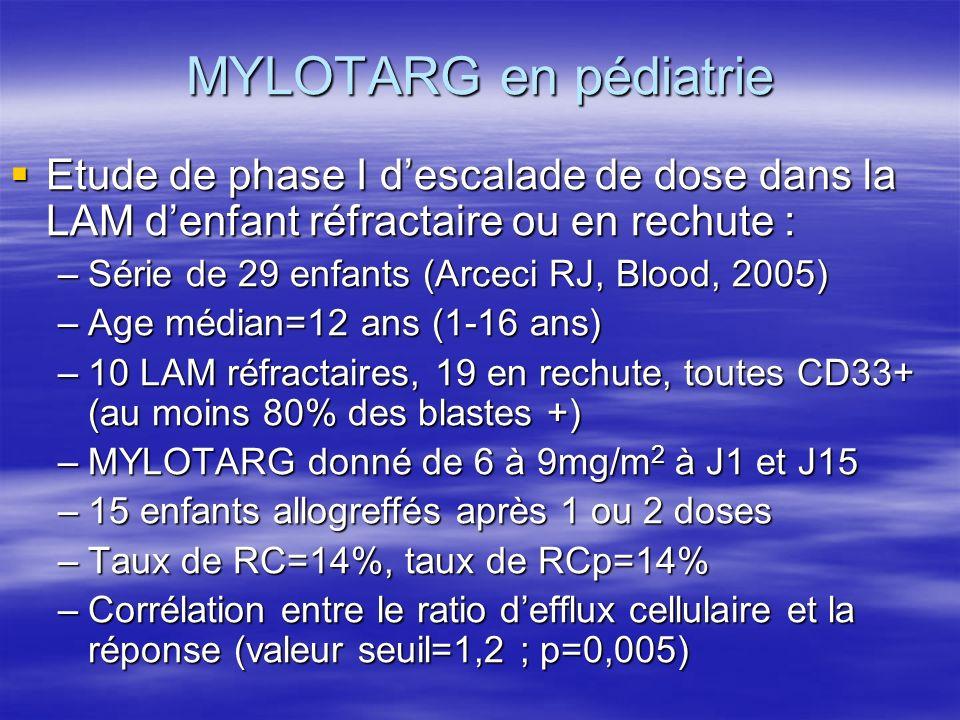 MYLOTARG en pédiatrie Etude de phase I d'escalade de dose dans la LAM d'enfant réfractaire ou en rechute :