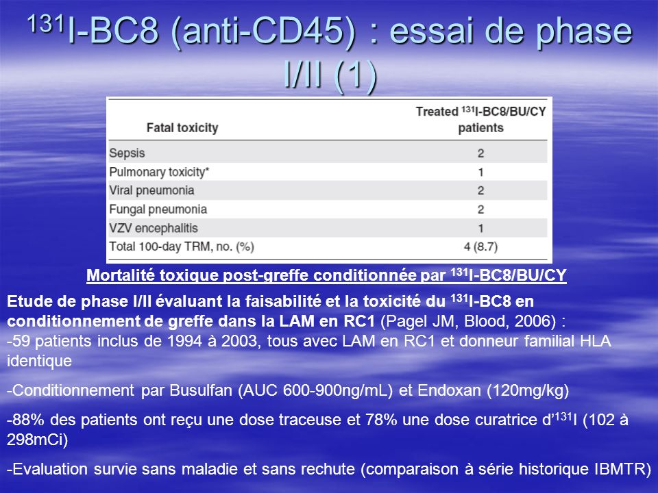 131I-BC8 (anti-CD45) : essai de phase I/II (1)