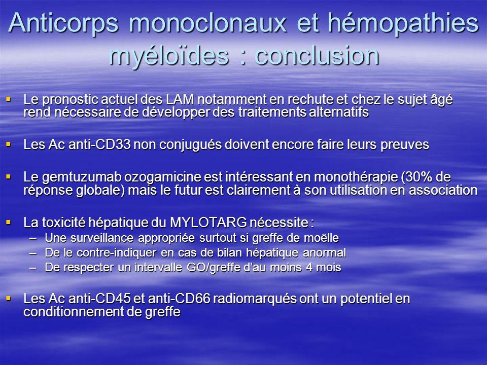 Anticorps monoclonaux et hémopathies myéloïdes : conclusion