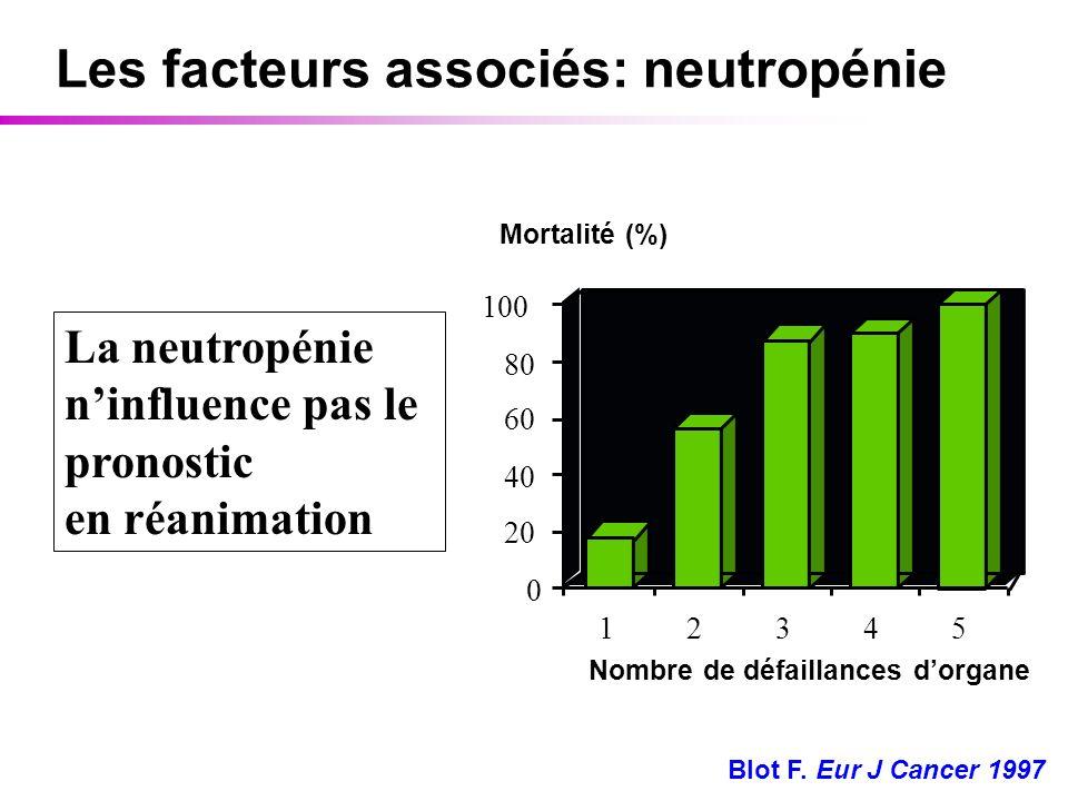 Les facteurs associés: neutropénie
