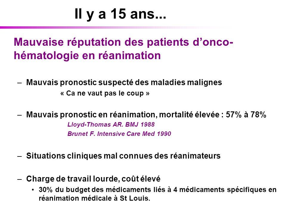 Il y a 15 ans... Mauvaise réputation des patients d'onco-hématologie en réanimation. Mauvais pronostic suspecté des maladies malignes.