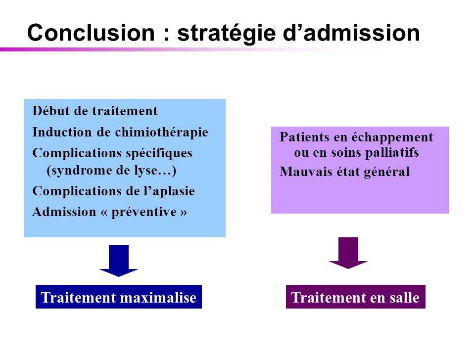 Conclusion : stratégie d'admission