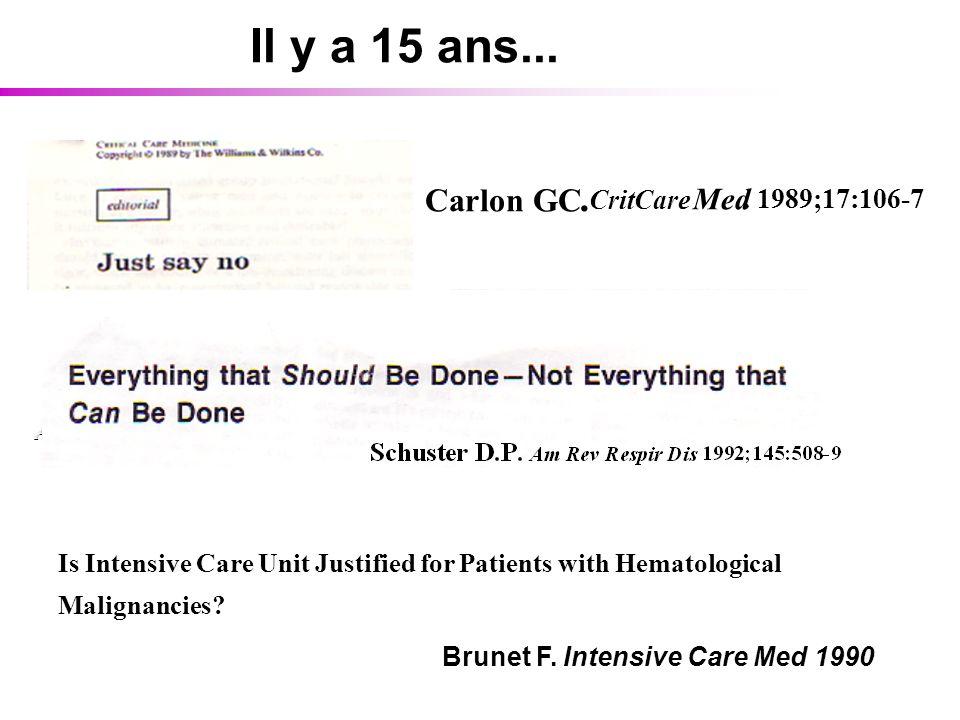 Il y a 15 ans... . Carlon GC Med Crit Care . 1989;17:106-7