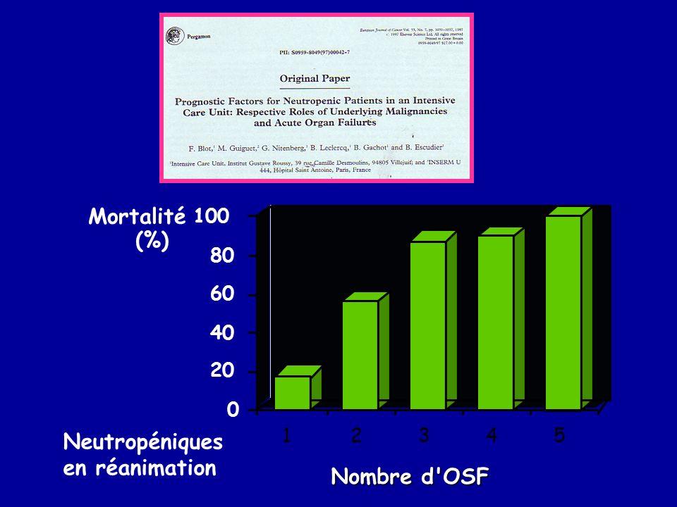 Mortalité (%) Neutropéniques en réanimation Nombre d OSF 1 2 3 4 5 20