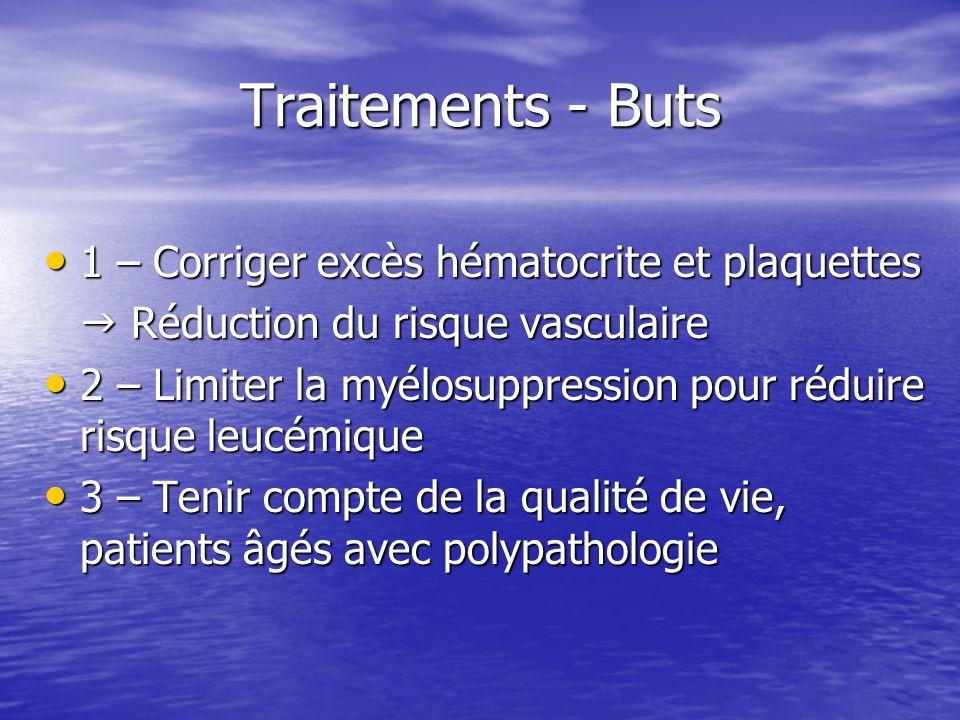 Traitements - Buts 1 – Corriger excès hématocrite et plaquettes