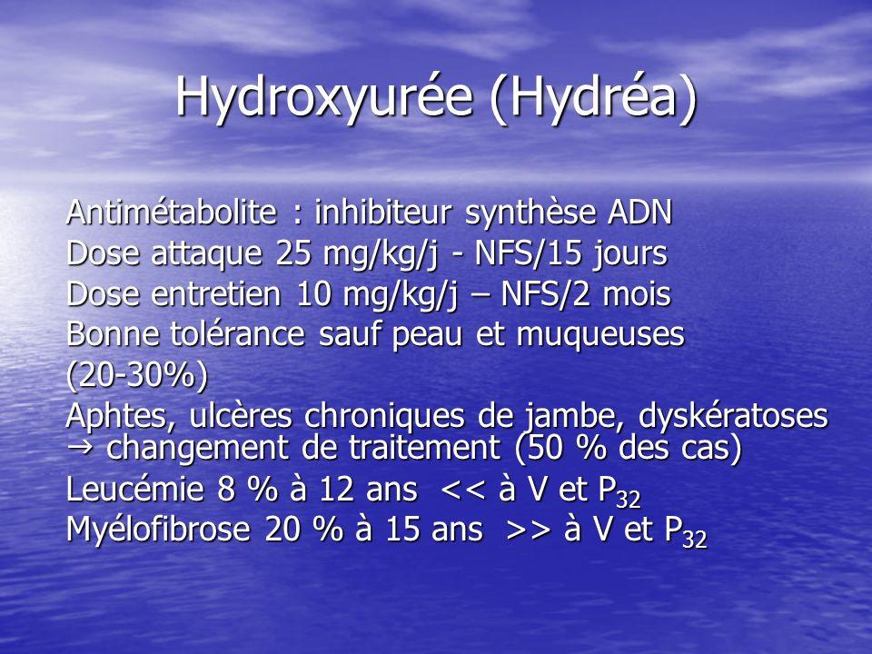 Hydroxyurée (Hydréa) Antimétabolite : inhibiteur synthèse ADN