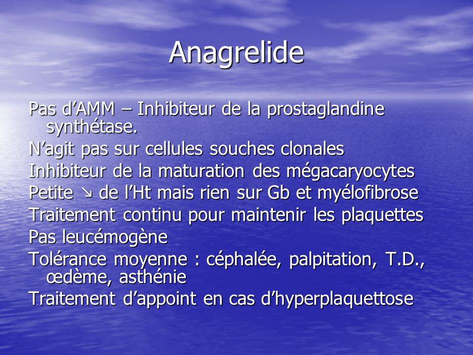 Anagrelide Pas d'AMM – Inhibiteur de la prostaglandine synthétase.