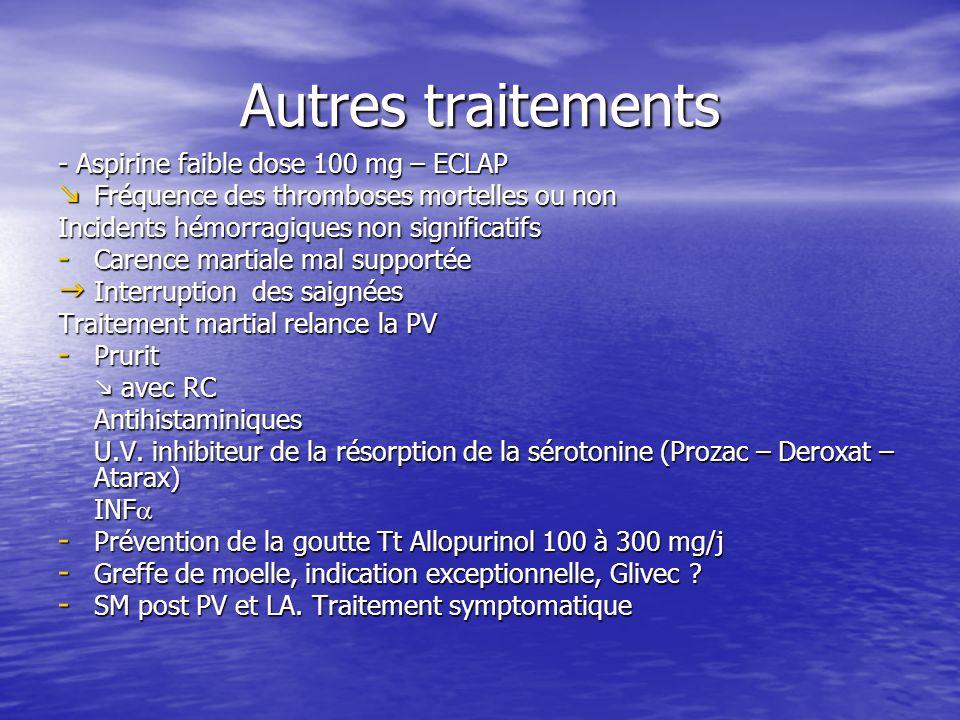 Autres traitements - Aspirine faible dose 100 mg – ECLAP