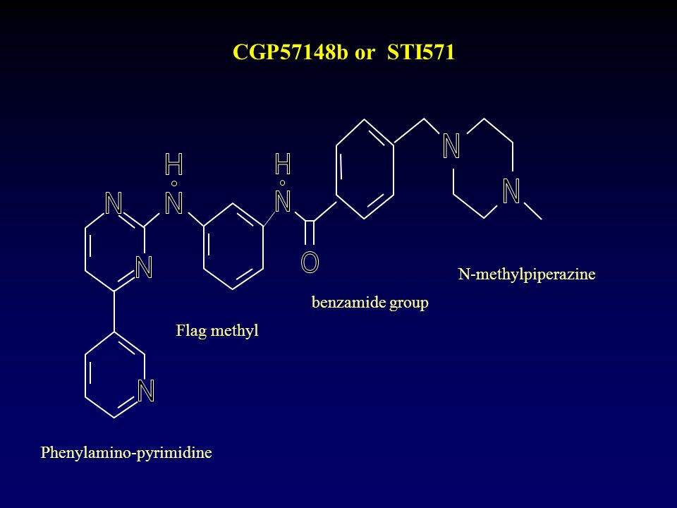 CGP57148b or STI571 N-methylpiperazine benzamide group Flag methyl