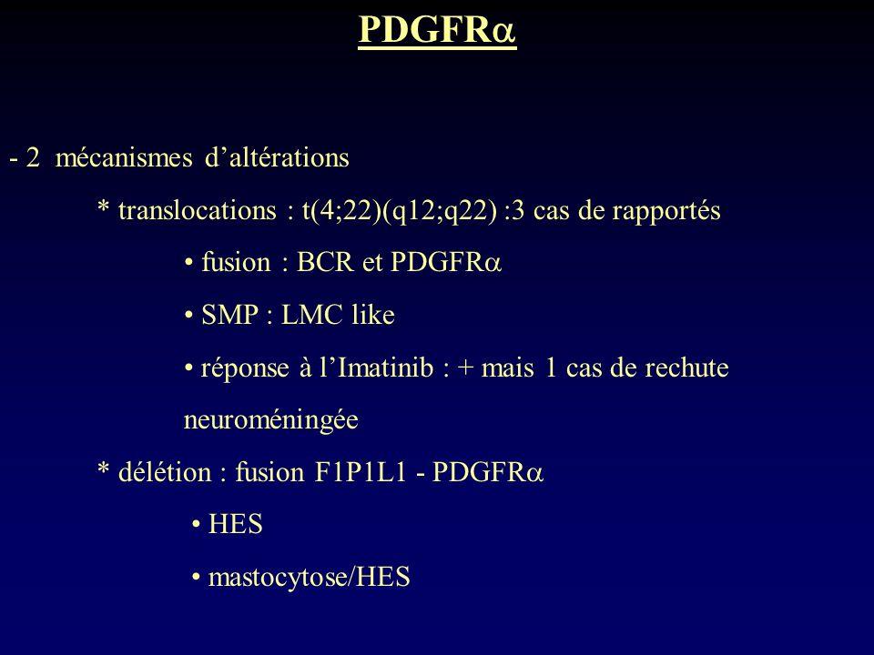 PDGFR - 2 mécanismes d'altérations