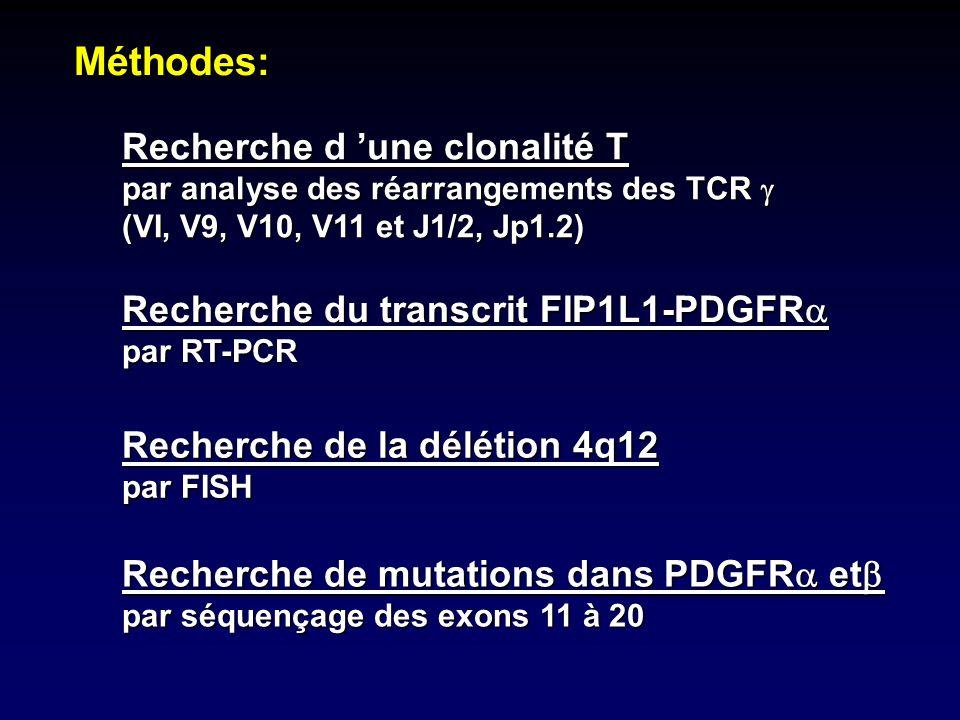 Méthodes: Recherche d 'une clonalité T par analyse des réarrangements des TCR  (VI, V9, V10, V11 et J1/2, Jp1.2)
