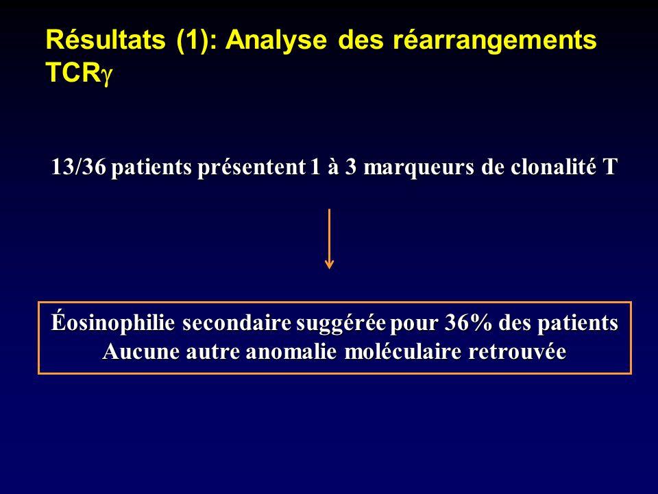 Résultats (1): Analyse des réarrangements TCR