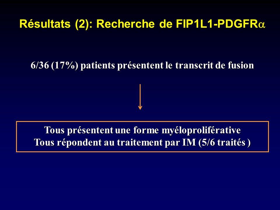 Résultats (2): Recherche de FIP1L1-PDGFR