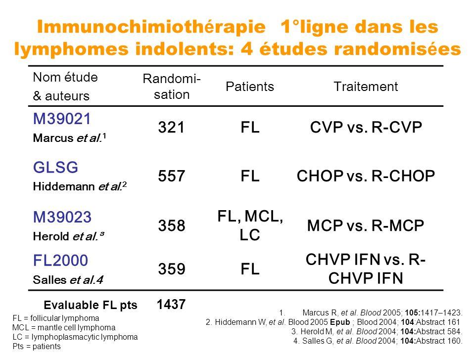Immunochimiothérapie 1°ligne dans les lymphomes indolents: 4 études randomisées