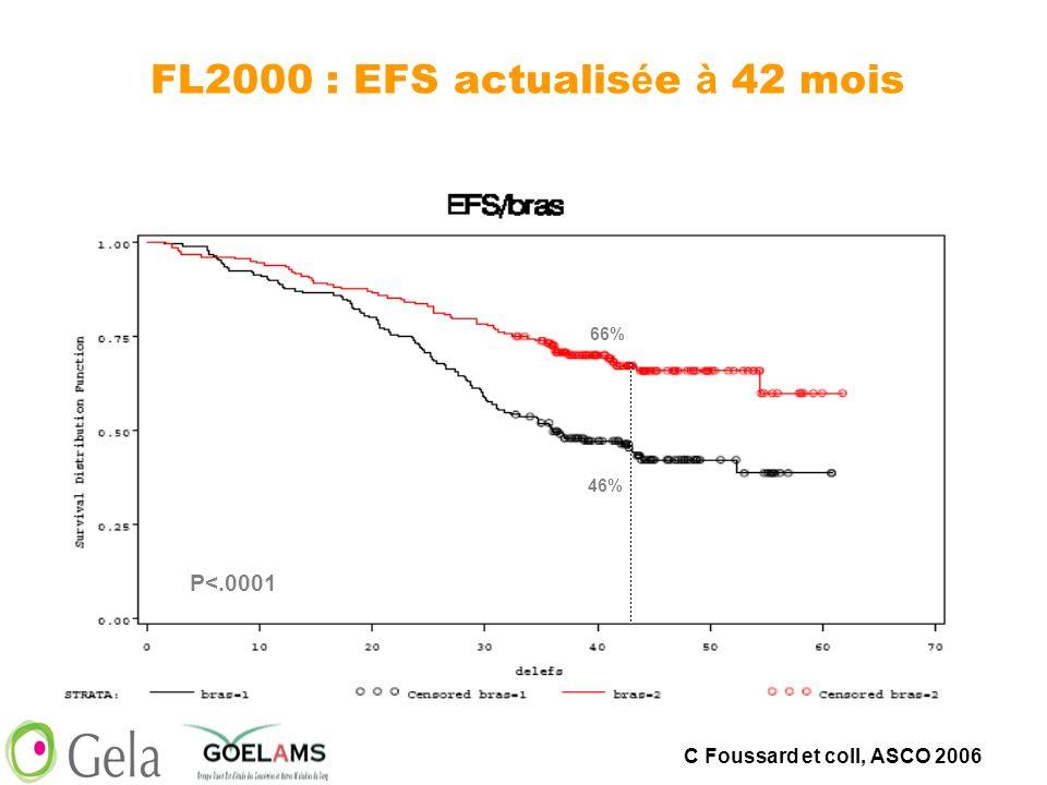 FL2000 : EFS actualisée à 42 mois