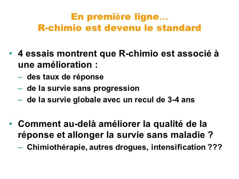 En première ligne… R-chimio est devenu le standard