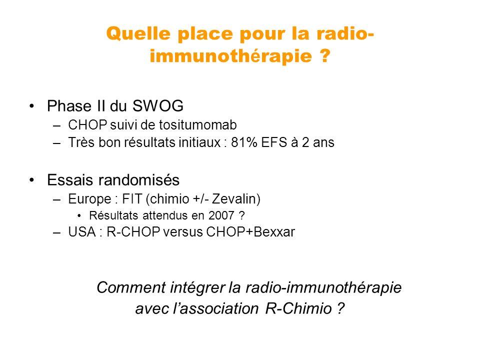 Quelle place pour la radio-immunothérapie