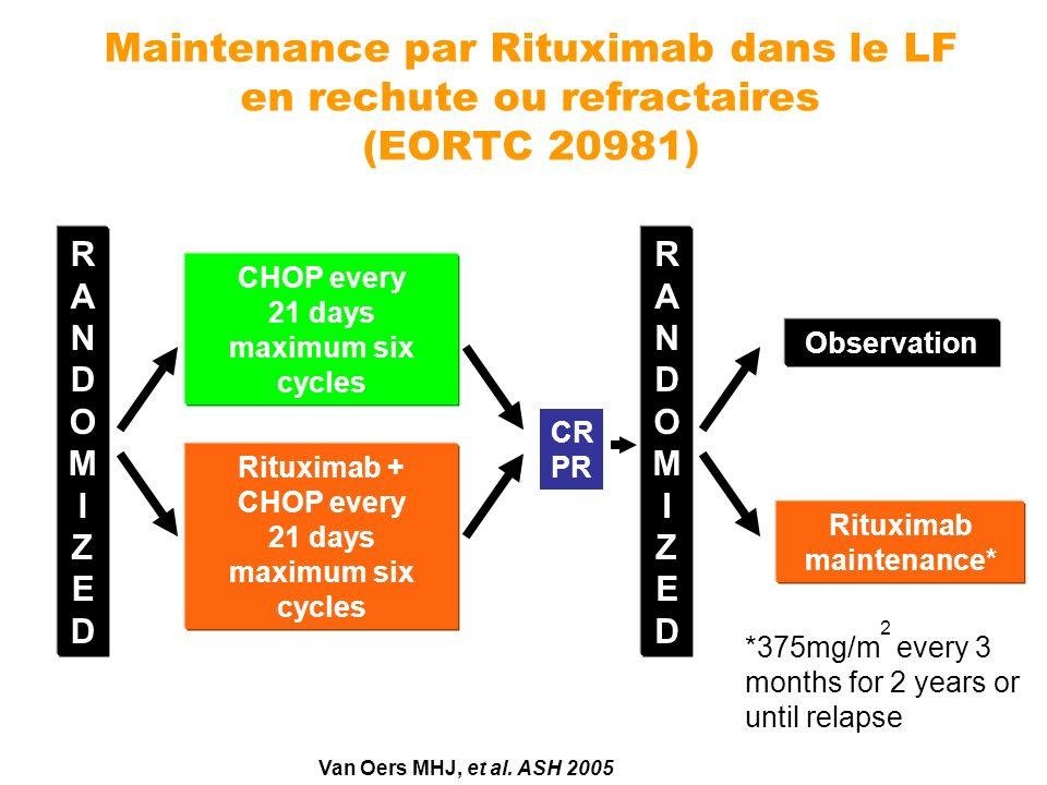 Maintenance par Rituximab dans le LF en rechute ou refractaires (EORTC 20981)
