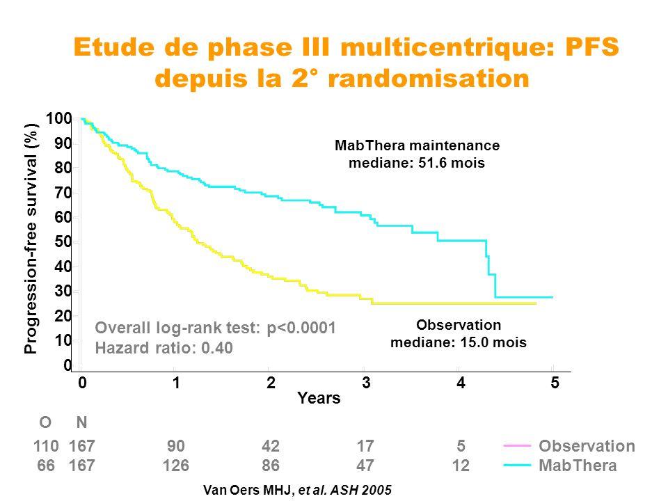 Etude de phase III multicentrique: PFS depuis la 2° randomisation