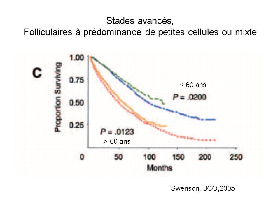 Stades avancés, Folliculaires à prédominance de petites cellules ou mixte