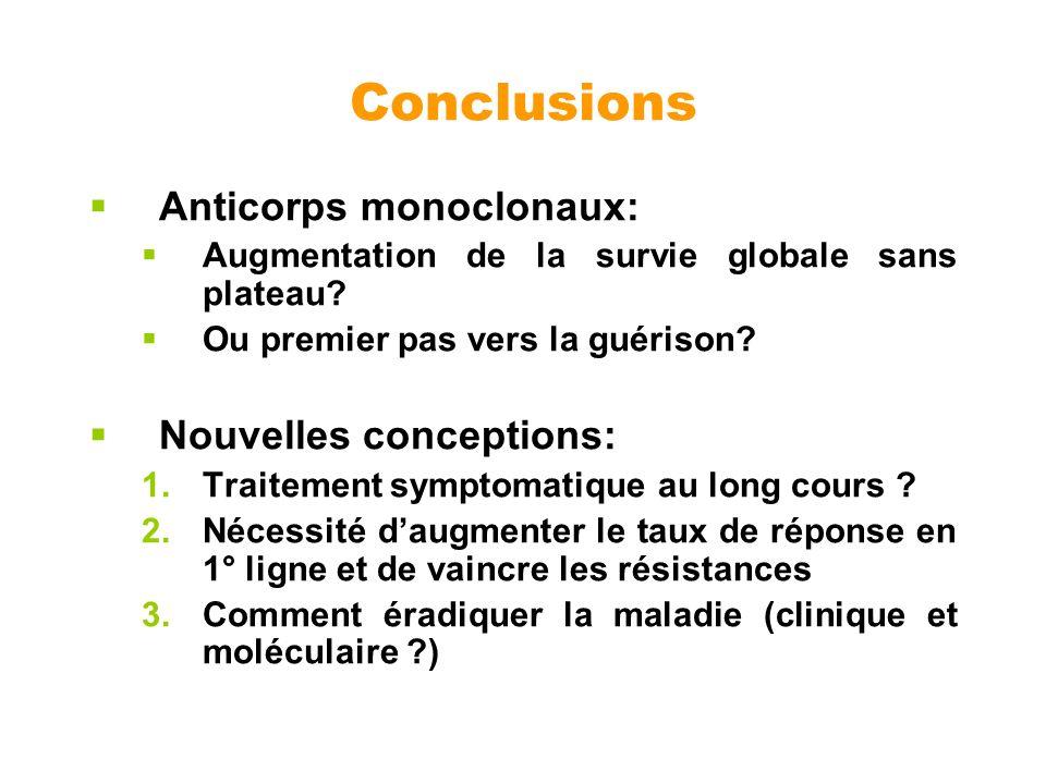 Conclusions Anticorps monoclonaux: Nouvelles conceptions: