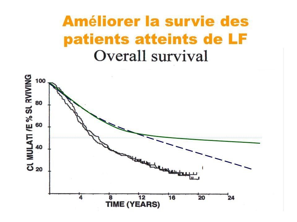 Améliorer la survie des patients atteints de LF