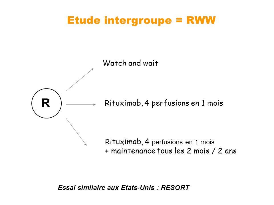 Etude intergroupe = RWW