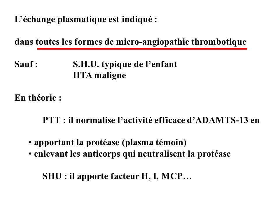 L'échange plasmatique est indiqué :