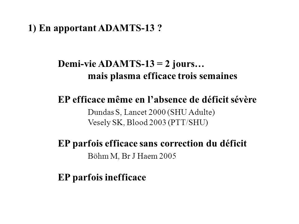 Demi-vie ADAMTS-13 = 2 jours… mais plasma efficace trois semaines