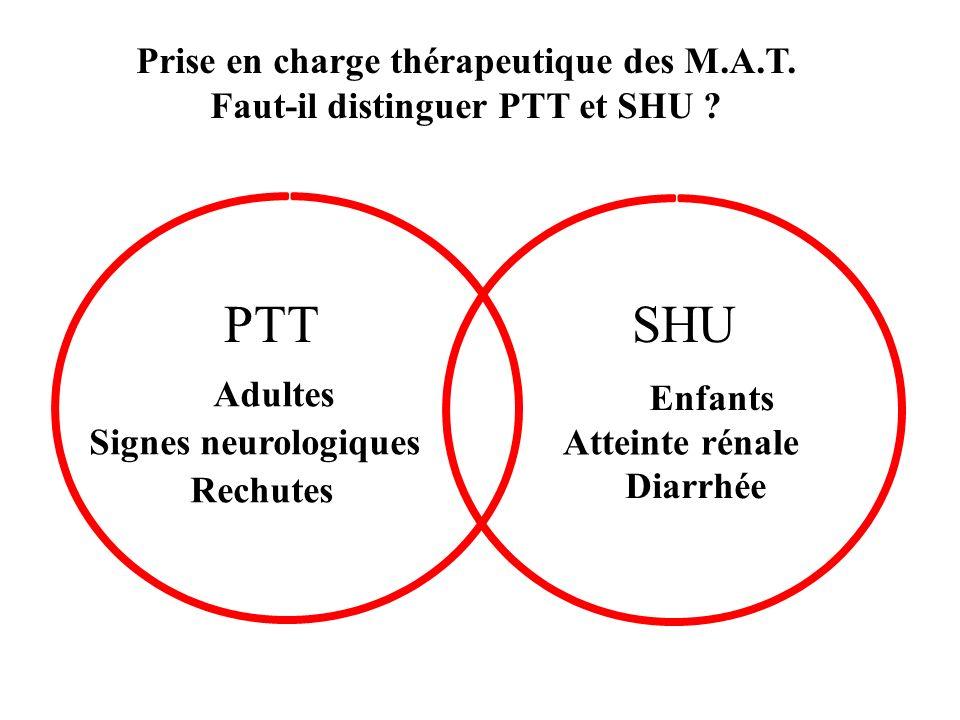 PTT SHU Prise en charge thérapeutique des M.A.T.